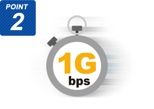 IPv6通信が対応のプロバイダサービス